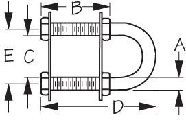 Bow Eye Diagram